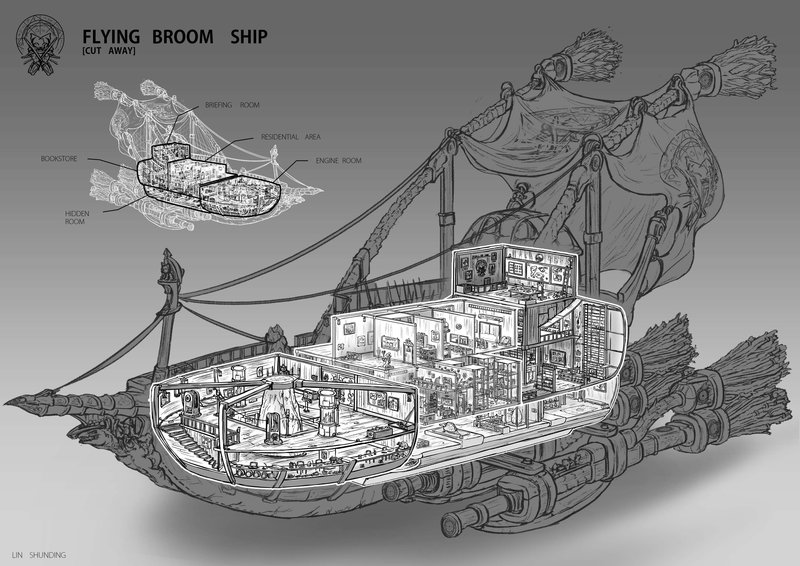 cut_away_the_flying_broom_ship_by_shunding-d6mcjqr